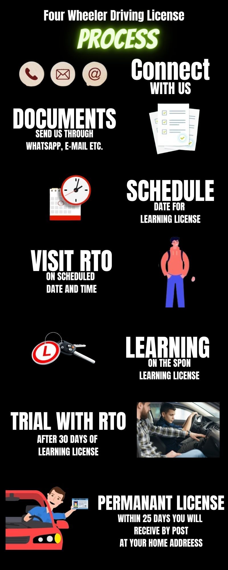 four WHEELER driving license service in pune